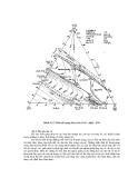 Lý thuyết các quá trình luyện kim - Chương 4