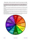 Những điều có thể bạn chưa biết về màu sắc trong trang trí nội thất