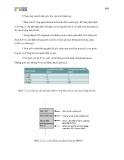 Giáo trình phân tích khả năng nhận thông điệp định tuyến và báo lỗi DHCP p6