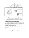 Giáo trình hướng dẫn phân tích quy trình nối tiếp tín hiệu điều biên với hệ số phi tuyến p2