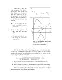 Giáo trình hướng dẫn phân tích quy trình nối tiếp tín hiệu điều biên với hệ số phi tuyến p5