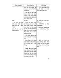 Thiết kế bài giảng lịch sử 9 tập 2 part 4