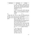 Thiết kế bài giảng lịch sử 9 tập 2 part 8