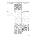 Thiết kế bài giảng lịch sử 9 tập 2 part 9
