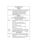 Thiết kế bài giảng tiếng anh 7 tập 2 part 2