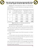 Giáo trình phân tích khả năng ứng dụng biến động của chi phí nguyên vật liệu từ định mức tiêu hao p1