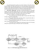 Giáo trình phân tích quy trình tập hợp các tiến trình hoạt động của hệ thống multiprocessor p2