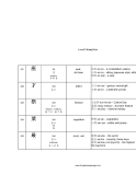 từ điển nhật anh kanji 2kyuu phần 6