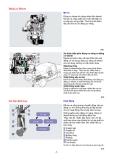 Động cơ Diesel - Mô Tả Động cơ diesel