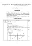 Đề ôn thi đại học môn toán - Đề số 4