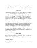 Quyết định số 1971/QĐ-BNN-TC