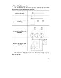 Thiết kế bài giảng công nghệ 9 - Lắp đặt mạng điện trong nhà part 7