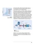 HPLC for Food Analysis phần 9