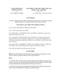 Quyết định số 716/QĐHC-CTUBND