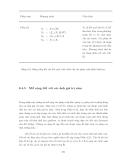 Xử lý ảnh số - Biểu diễn và miêu tả part 9