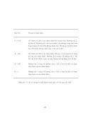Xử lý ảnh số - Nhận dạng và nội suy part 7