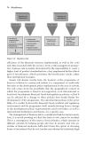Microfinance phần 6