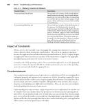 microsoft press internet information services iis 70 resource kit phần 9