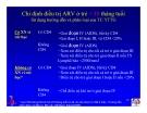 Bài giảng điều trị HIV : Điều trị ARV ở Trẻ nhiễm HIV/AIDS part 6