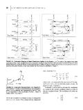 [Psychology] Mechanical Assemblies Phần  2