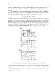Critical State Soil Mechanics Phần 7