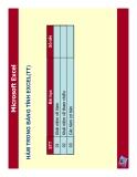 Excel Bài Giảng toàn tập III