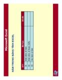 Excel Bài Giảng toàn tập IV