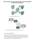 Giáo trình phân tích quy trình ứng dụng cấu hình mạng ADCP trong hệ thống mạng VLan p1
