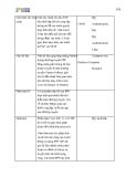 Giáo trình phân tích quy trình ứng dụng cấu hình mạng ADCP trong hệ thống mạng VLan p7
