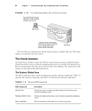 Sybex OCA Oracle 10g Administration I Study Guide phần 2