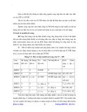 Giáo trình phân tích quy trình ứng dụng bộ đếm chuyển mạch với vi mạch tần số p6