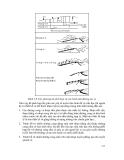 Thiết kế yếu tố hình học đường ô tô part 8