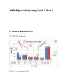 Giới thiệu về đồ thị trong Excel – Phần 2