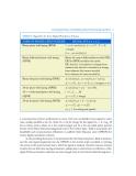 Fundamentals of Spread Spectrum Modulation phần 2