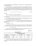 Sổ tay thủy văn cầu đường - Tính toán dòng chảy trong điều kiện tự nhiên part 6