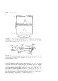 Tunable lasers handbook phần 10