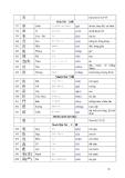 Giới thiệu chữ Hán 7