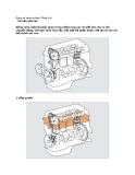 Động cơ xăng cơ bản ( Phần 2/4 )