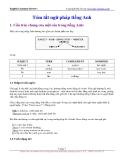 English Grammar Review! 2