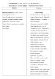 Giáo án tiếng pháp phần 5