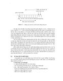 Giáo trình hình thành quy trình phân tích bộ giải mã lệnh các lệnh số học logic của bộ vi xử lý p5