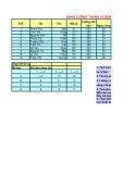 Bài tập Microsoft office Excel nâng cao - Bài số 5