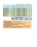 Bài tập Microsoft office Excel nâng cao - Bài số 7