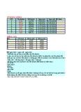 Bài tập Microsoft office Excel nâng cao - Bài số 8