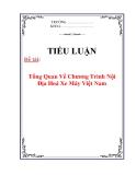Tiểu luận: Tổng Quan Về Chương Trình Nội Địa Hoá Xe Máy Việt Nam