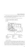 Giáo trình động cơ đốt trong ( Trung học chuyên nghiệp và dạy nghề ) part 5