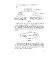 Giáo trình phân tích thiết kế hệ thống part 6