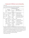 Quản lý Nhân sự: Chương mười: Thiết lập và quản trị lương bổng