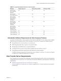 VMware View Installation Guide phần 2