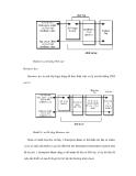 Đồ án xây dựng ứng dụng J2EE với Rational Rose và UML - 2